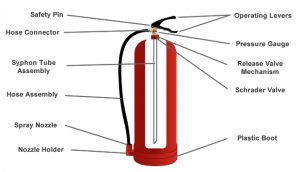 fire extinguisher price in Pakistan